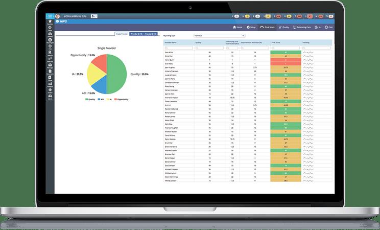 analytics-MIPS-macbook402x