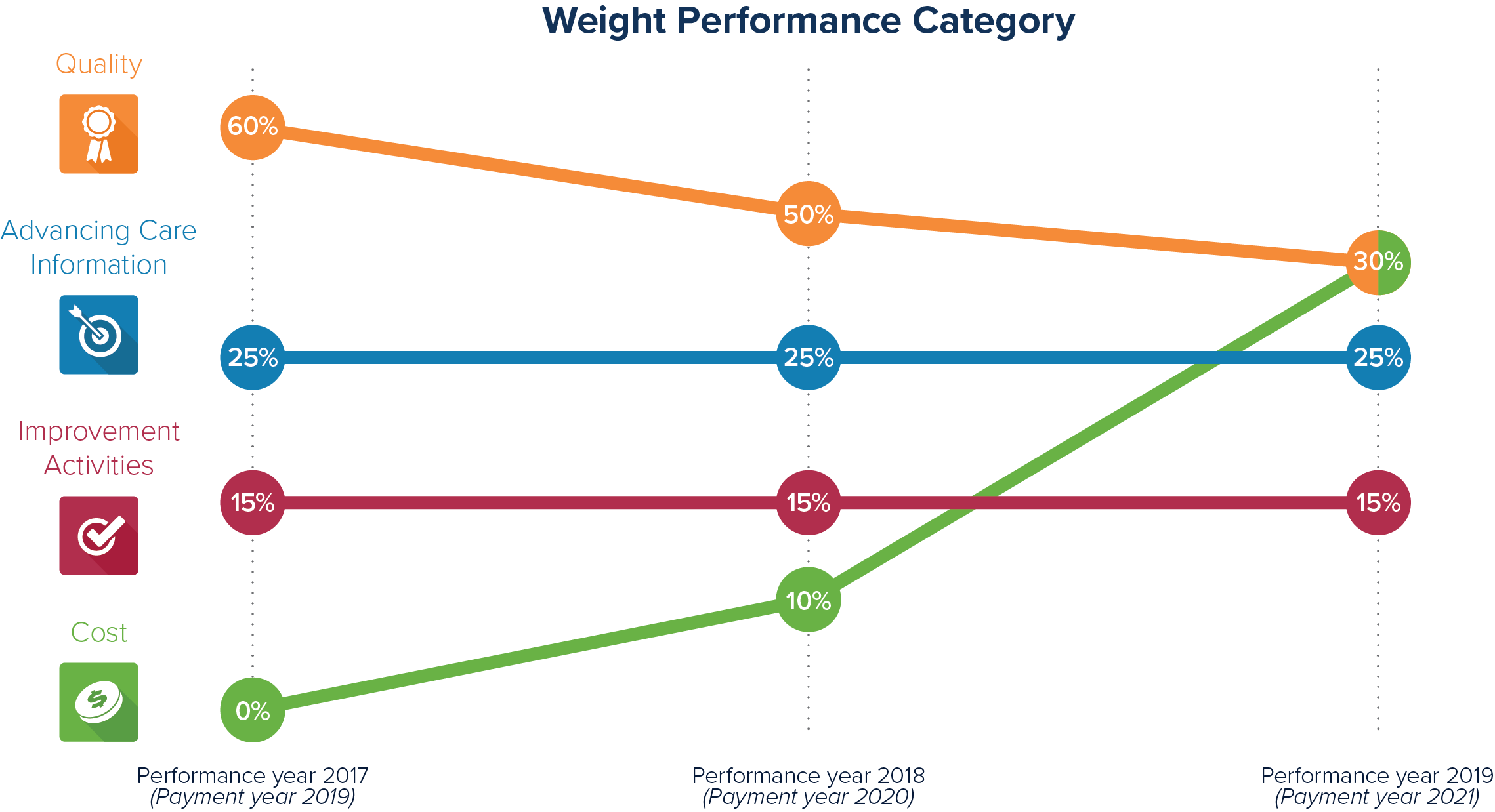 weight-performance-category@2x