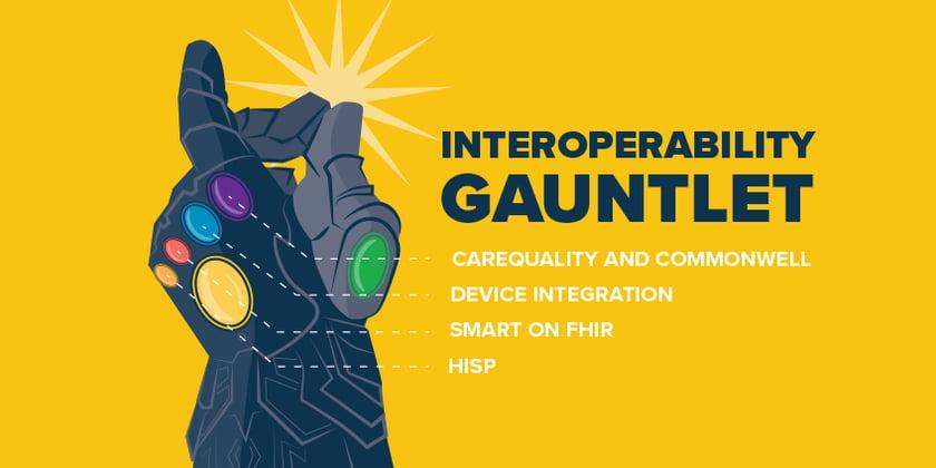 Interoperability-blog-848x424