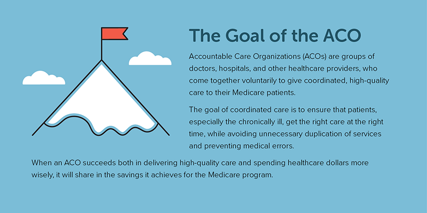 Goal-of-the-ACO-848x424-v2.png