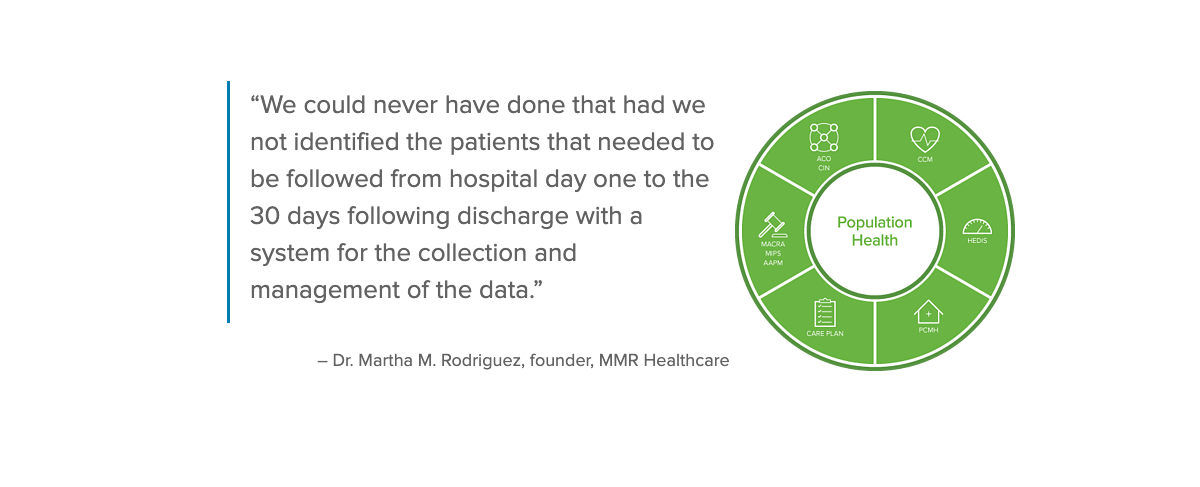 TCM-MMR-Healthcare-quote-for-fb