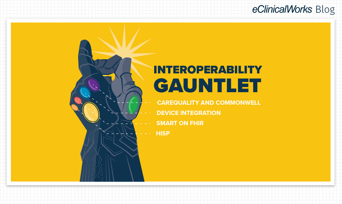 fb-interoperability-blog
